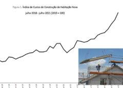 Índice de Custos de Construção de Habitação Nova