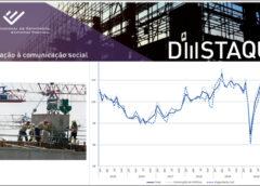 Produção na Construção aumentou 4,1%