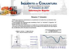 Inquérito de Conjuntura ao Comércio de Materiais de Construção 1º Trim. 2021