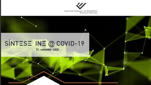 Síntese INE Covid (15 setembro 2020)